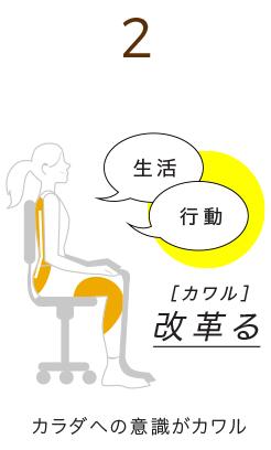改革る(カワル)